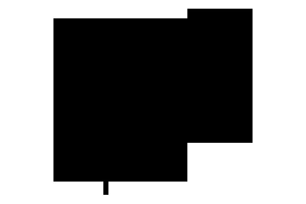 شالات